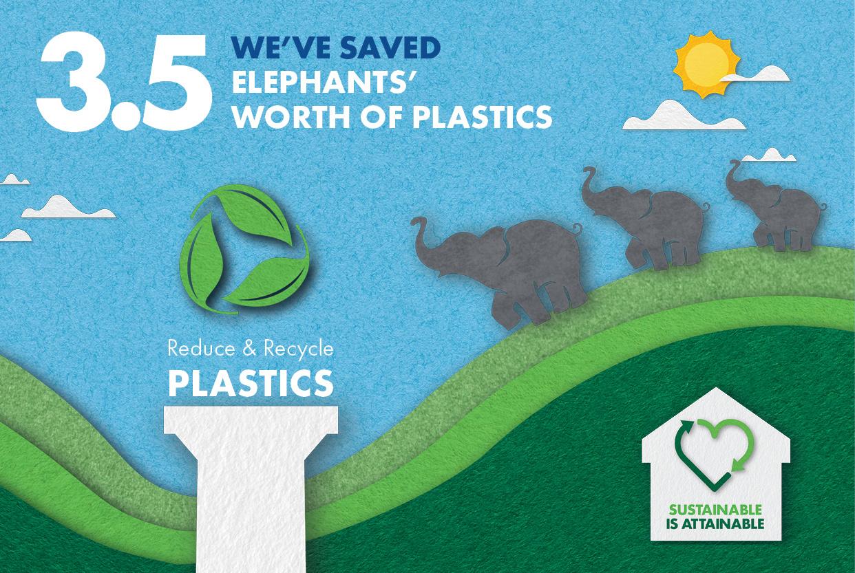 ventaxia__sustainability_campaign__plastics_1242