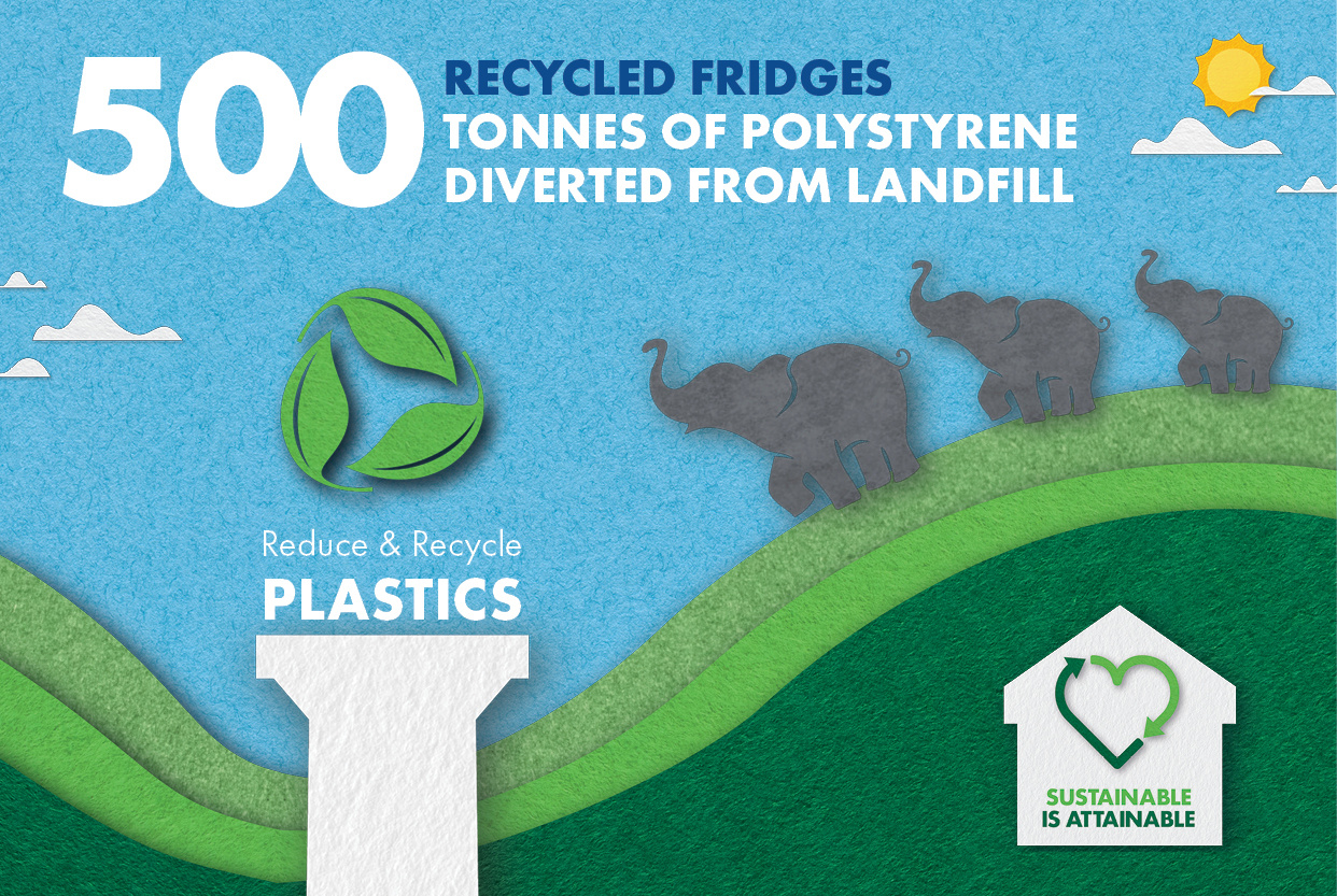 ventaxia__sustainability_campaign__polysterene_1242